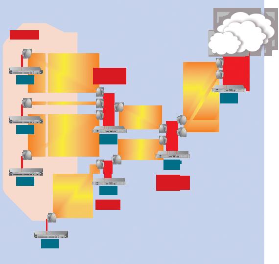 NetPoint Pro n Schematic